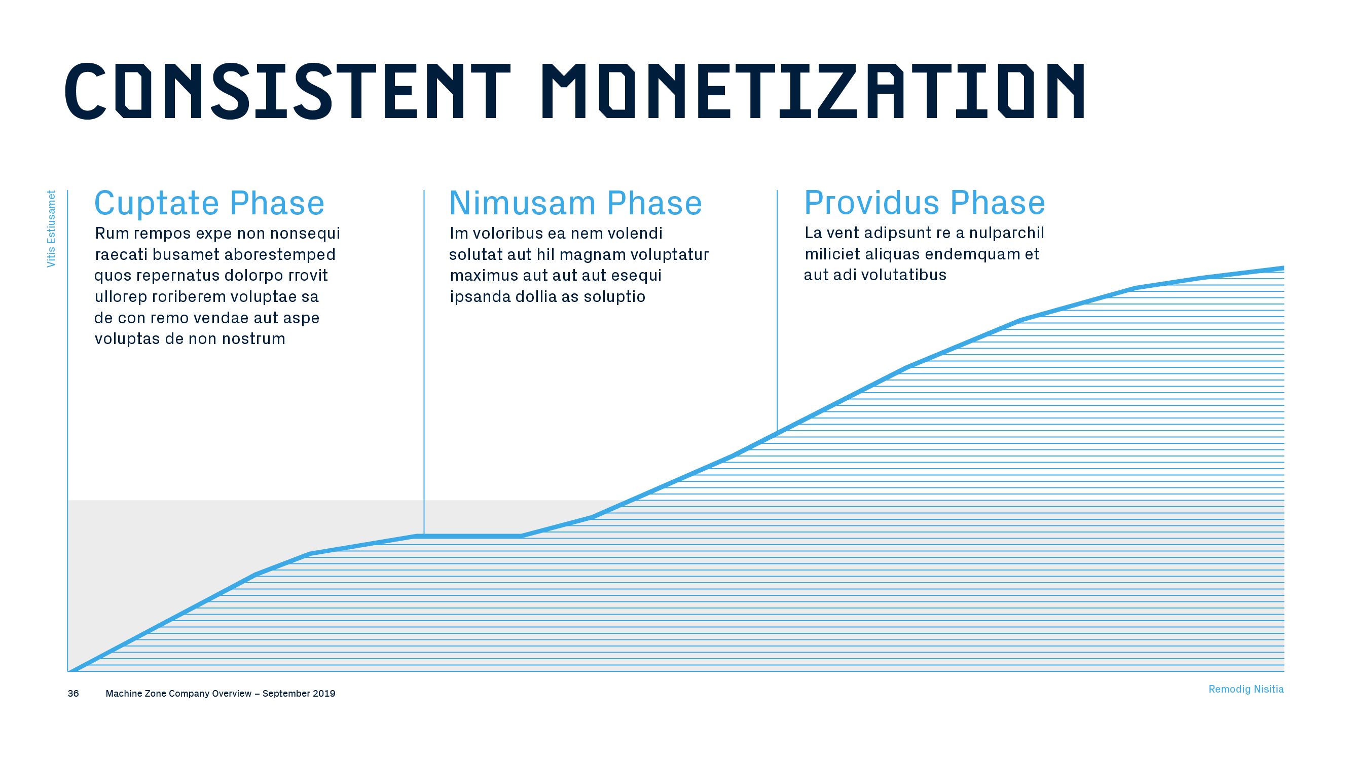 Machine Zone monetization