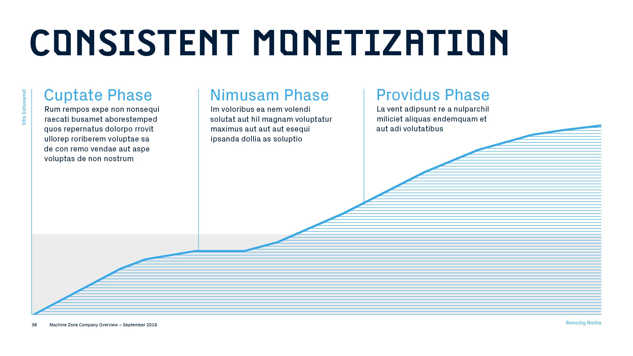 Machine Zone monetization